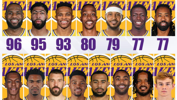 lakers real