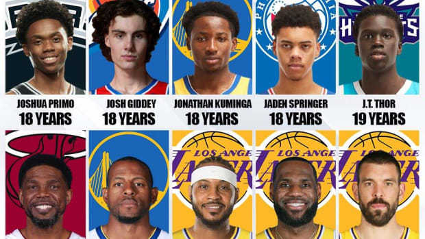 10 Youngest And 10 Oldest NBA Players For The 2021-2022 Season