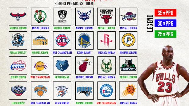 Every NBA Team's Biggest Nightmare: 'Michael Jordan Was The Real Nightmare'