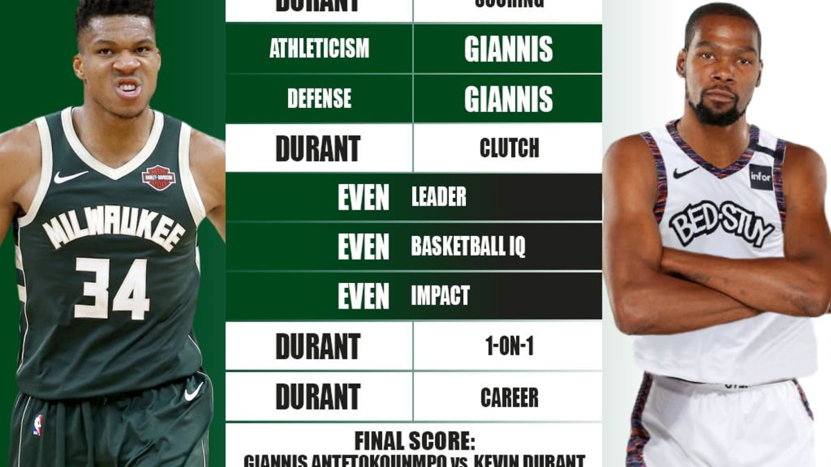 Full Player Comparison Giannis Antetokounmpo Vs Kevin Durant Breakdown Fadeaway World