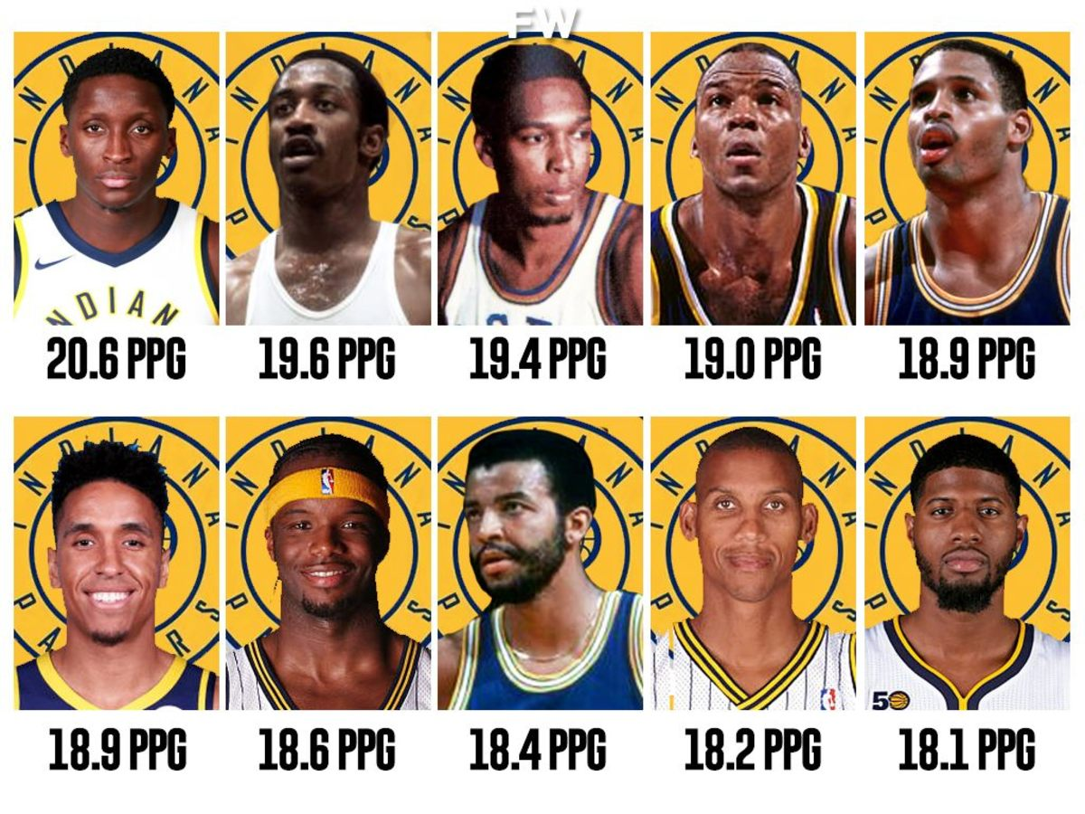 10 Best Scorers In Indiana Pacers History: Victor Oladipo Is Surprisingly No. 1