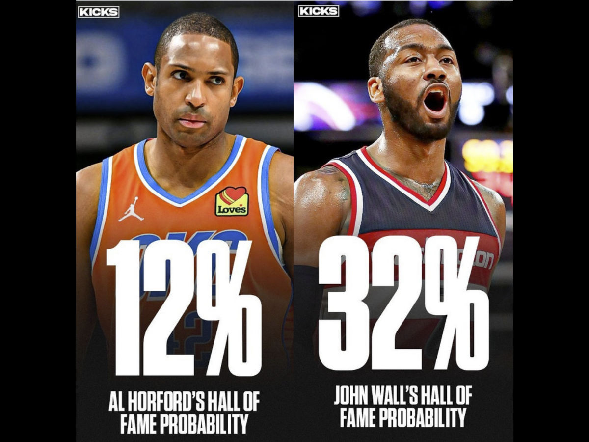 Al Horford And John Wall Have Higher Hall Of Fame Probability Than Derrick Rose, According To Basketball Reference