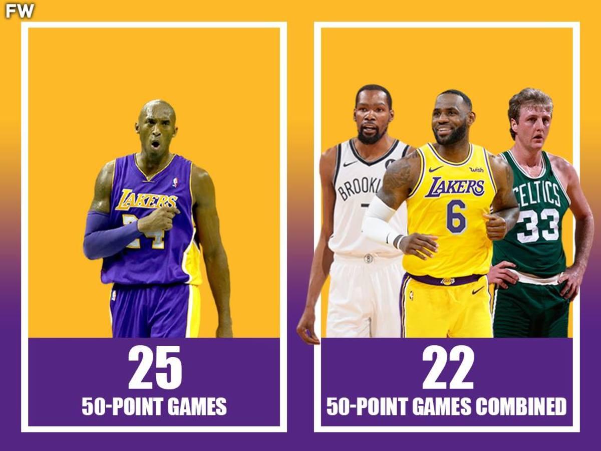 Kobe Bryant vs Kevin Durant, Larry Bird, and LeBron James