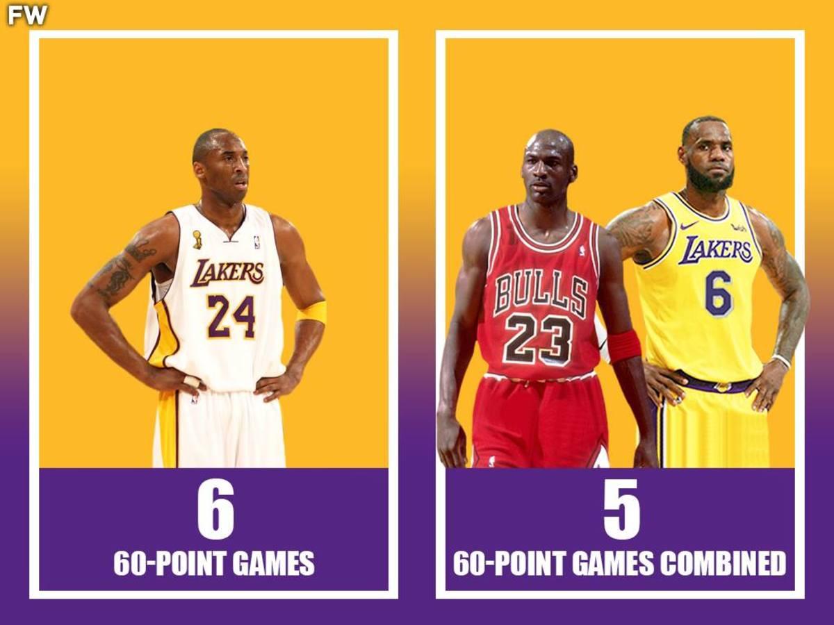 Kobe Bryant vs Michael Jordan and LeBron James