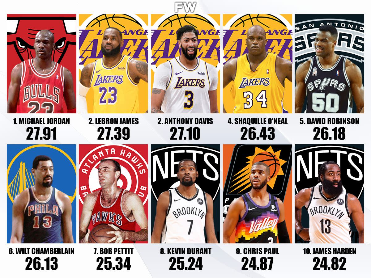 Top 10 NBA Players In Player Efficiency Rating: Michael Jordan Is The GOAT