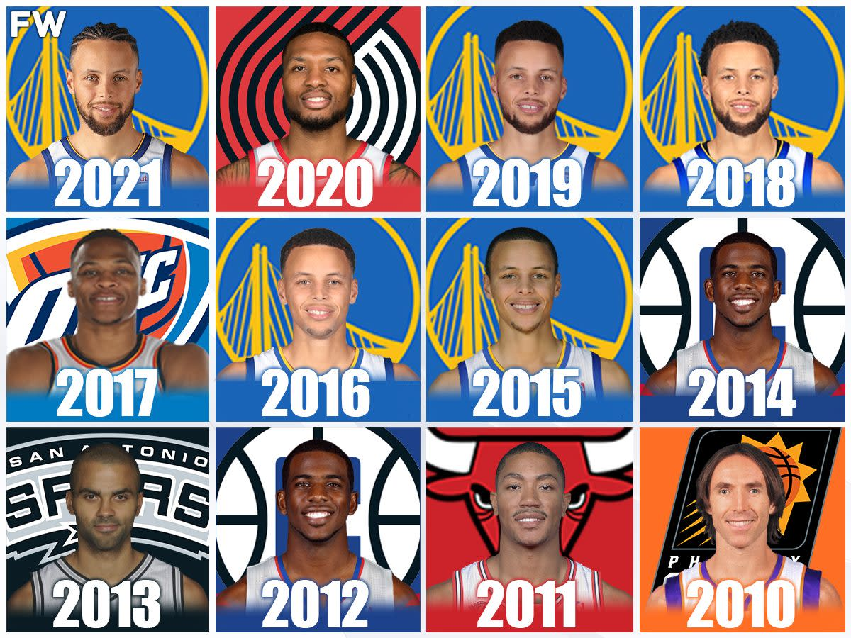The Best Point Guards Since 2010: Stephen Curry Changed The Game