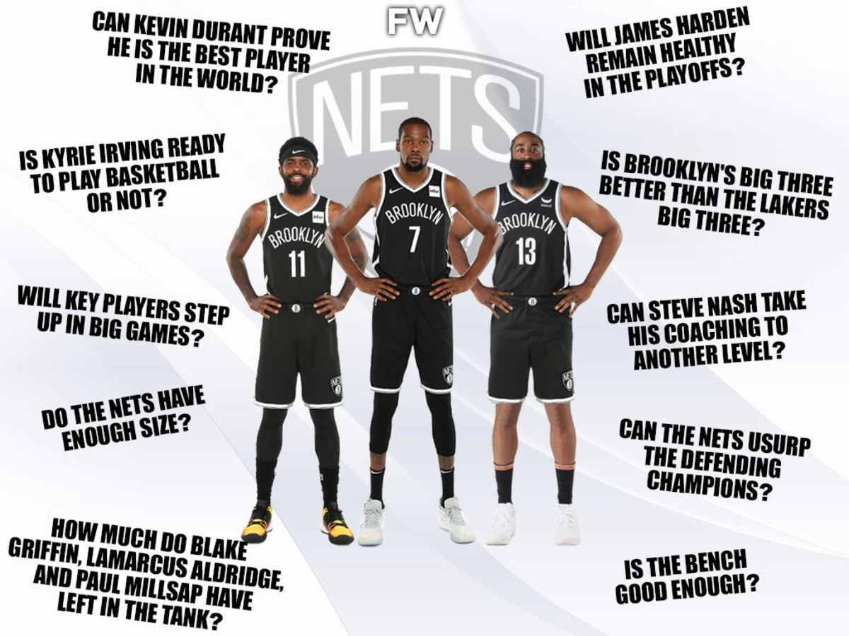 The 10 Biggest Questions Around The Brooklyn Nets For The 2021-22 Season