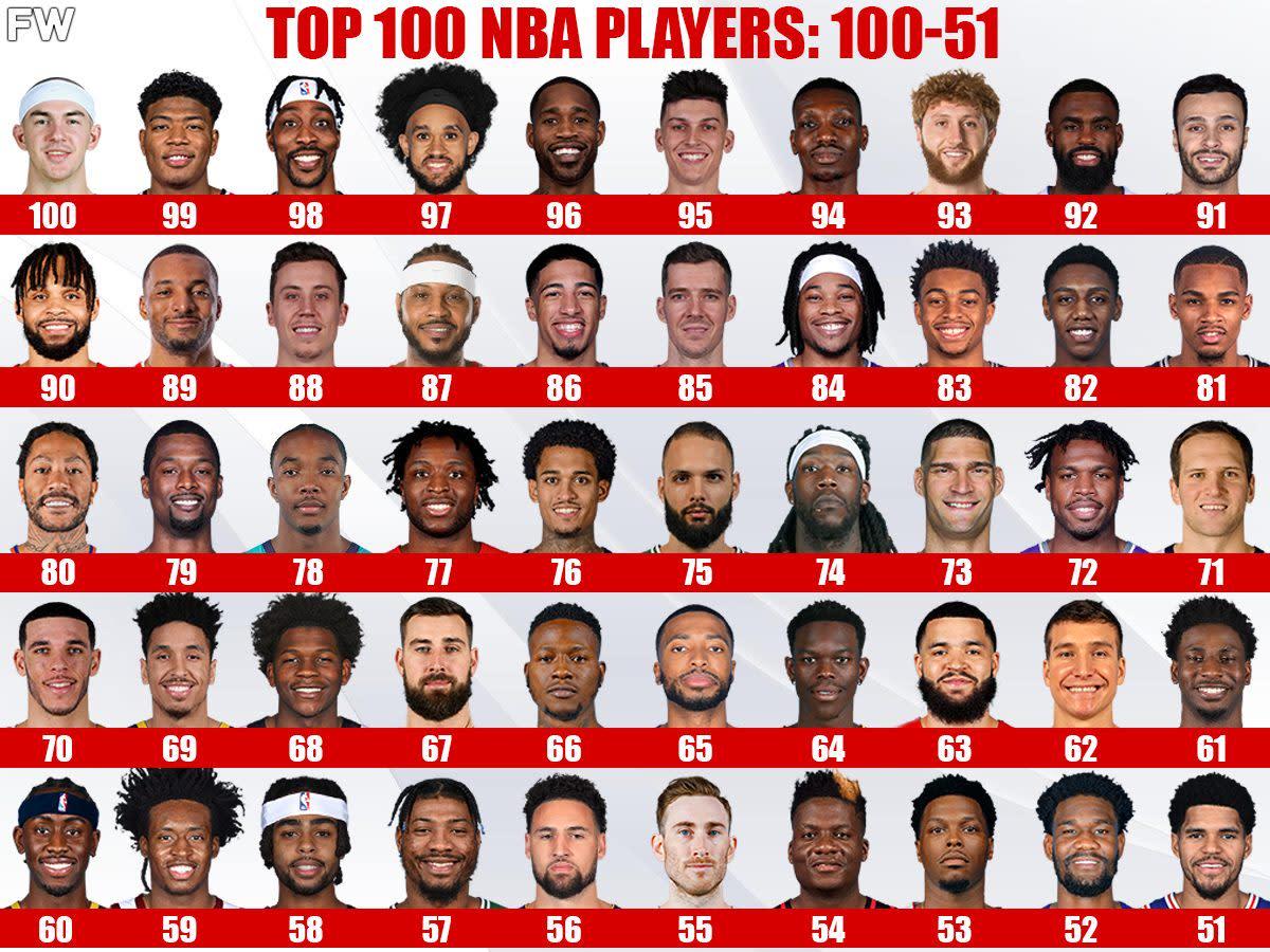 Top 100 Players For The 2021-22 NBA Season: 100-51