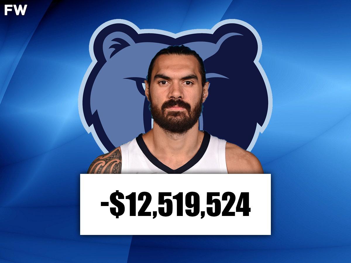 Steven Adams (Memphis): -$12,519,524