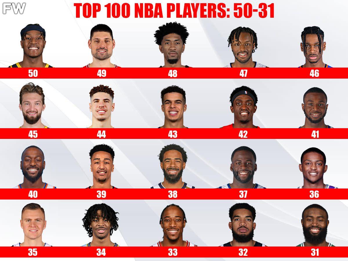 Top 100 Players For The 2021-22 NBA Season: 50-31