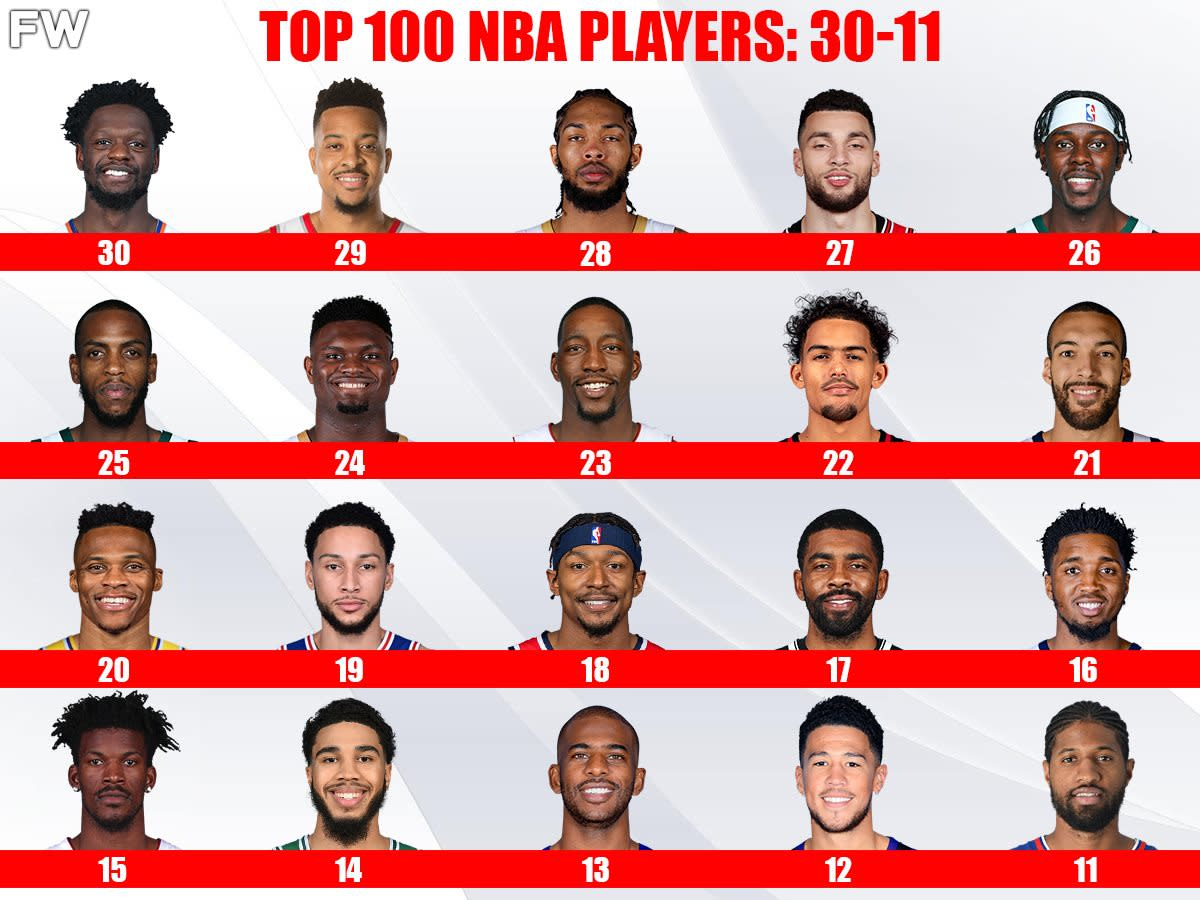 Top 100 Players For The 2021-2022 Season: 30-11