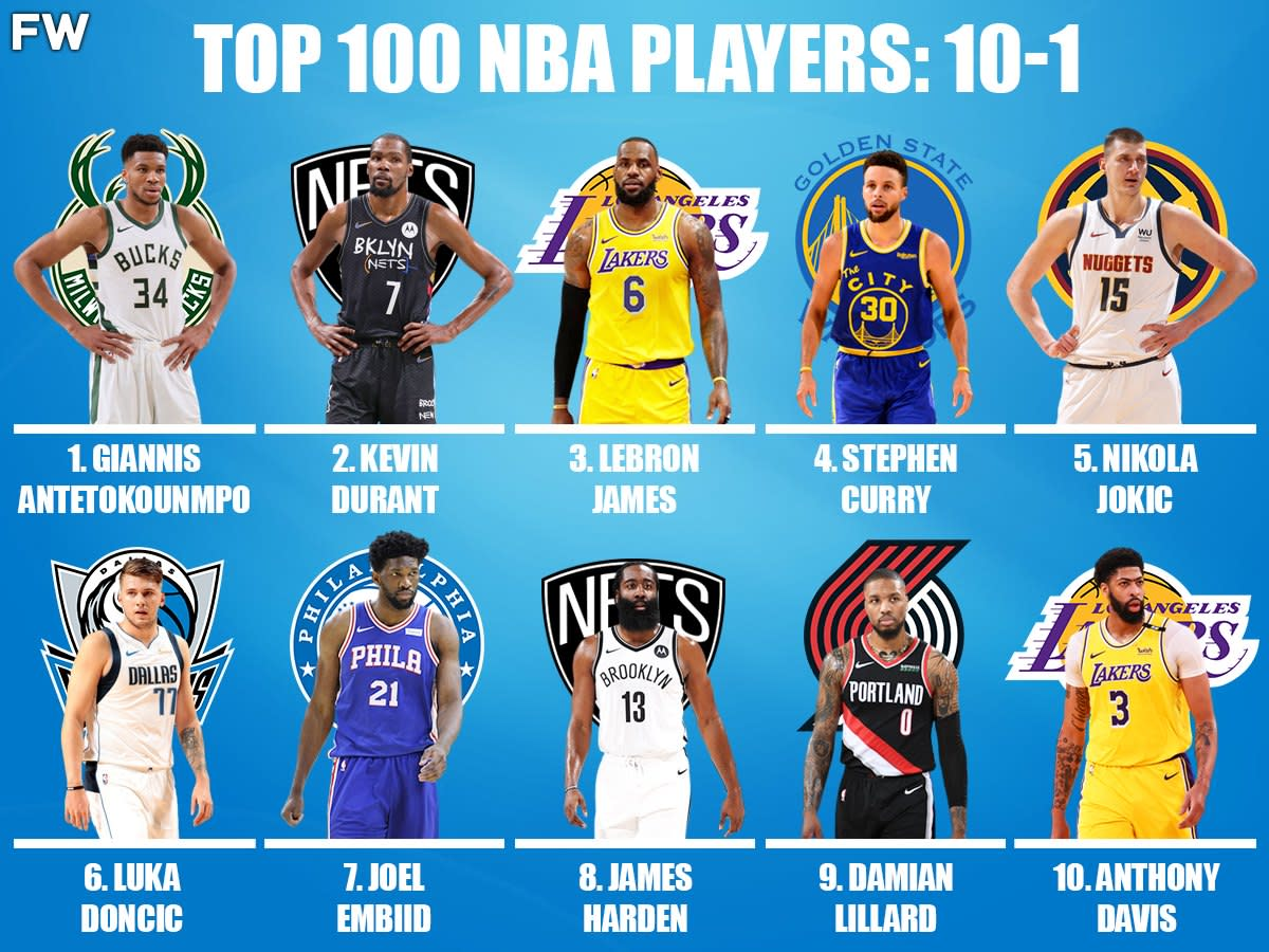 Top 100 Players For The 2021-2022 Season: 10-1