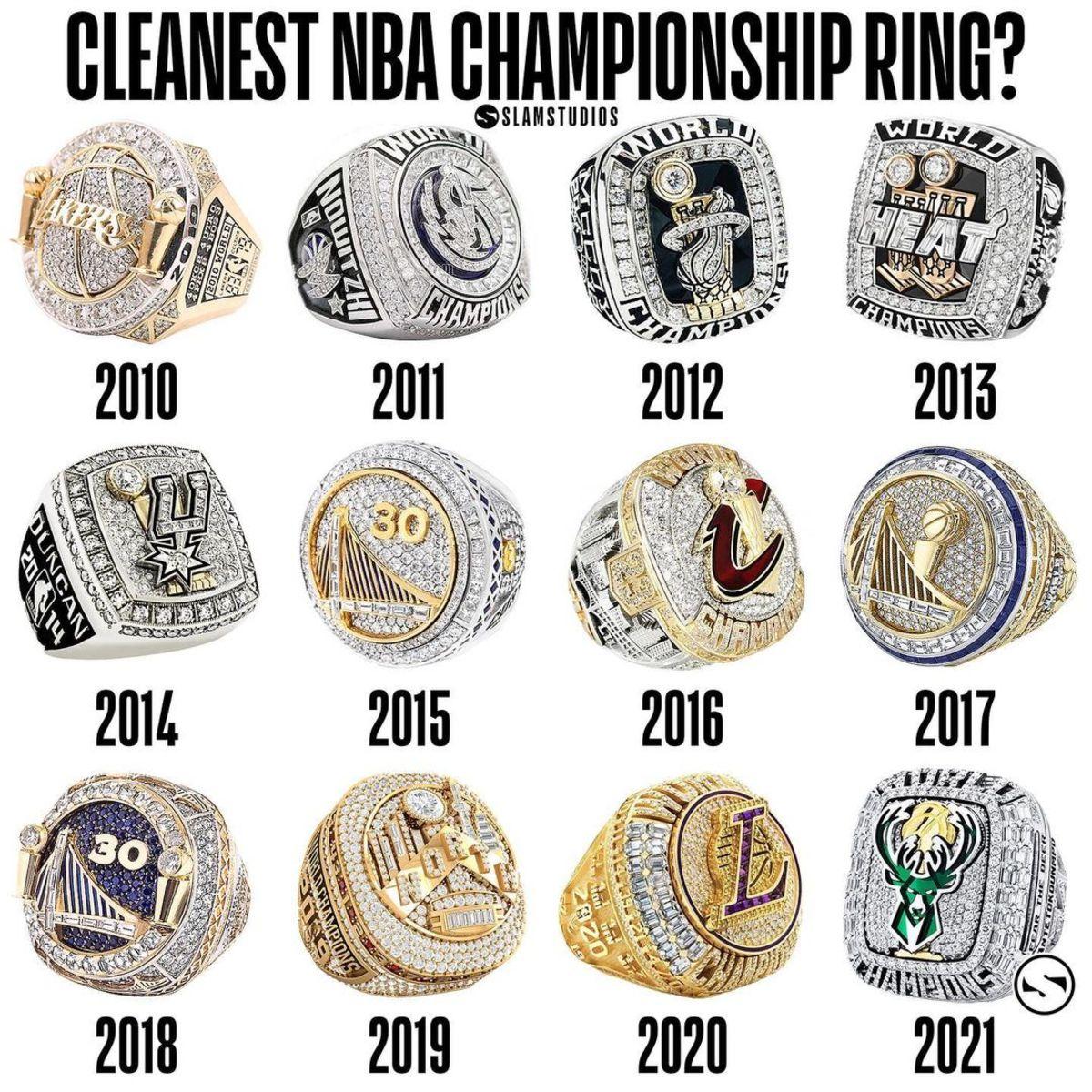 Rings list