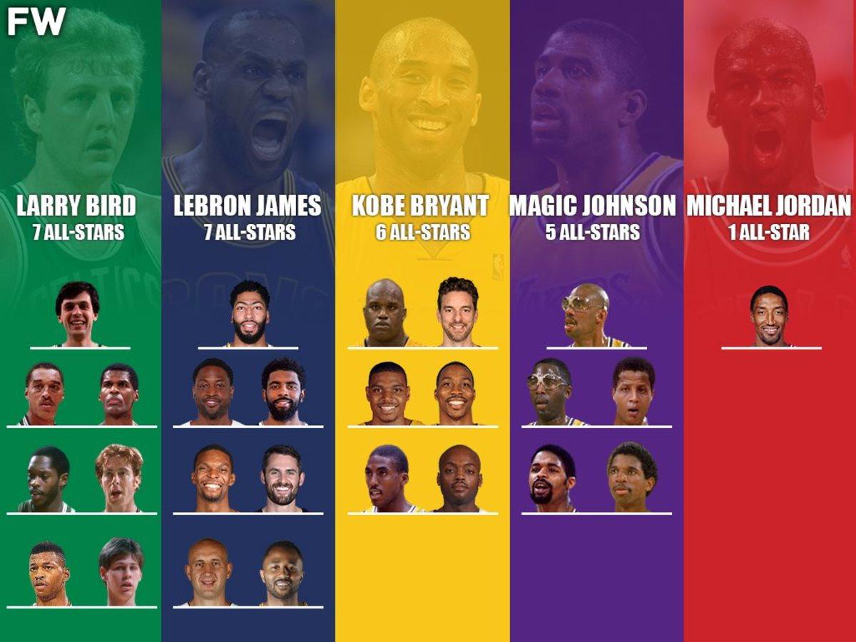 Who Played With The Most All-Star Teammates: Michael Jordan vs. LeBron James vs. Kobe Bryant vs. Magic Johnson vs. Larry Bird