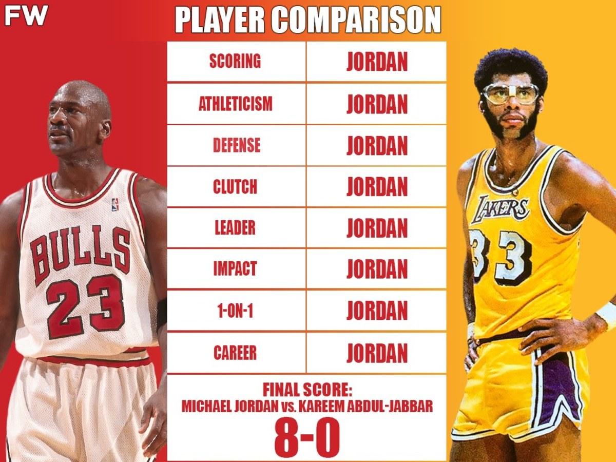 Michael Jordan vs. Kareem Abdul-Jabbar: Who Is The Greatest Player Of All Time?