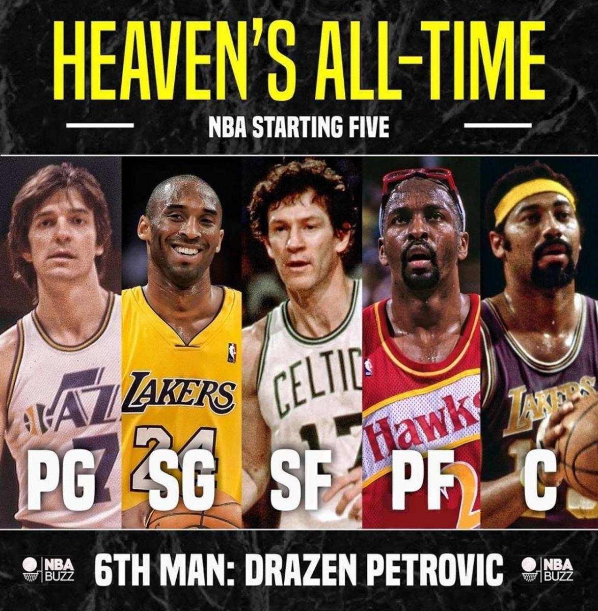 Credit: NBA Buzz