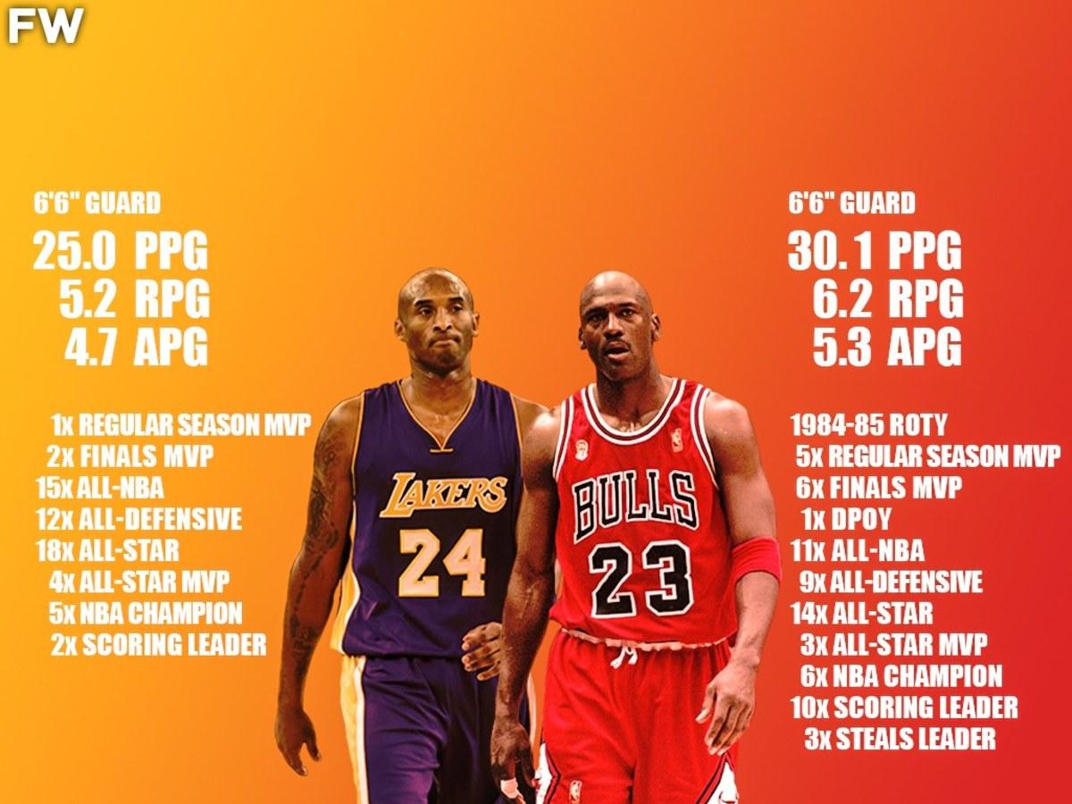 Kobe Bryant / Michael Jordan