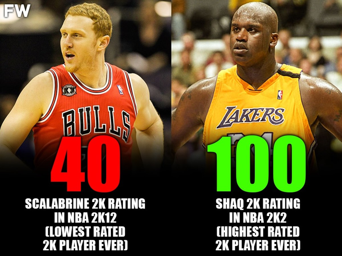 Brian Scalabrine Had The Lowest Rating In NBA 2K History With 40
