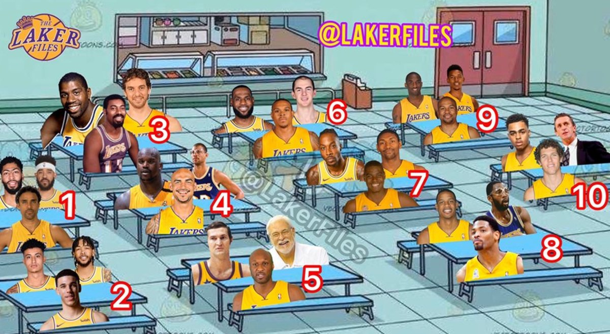 Credit: The Lakers Files