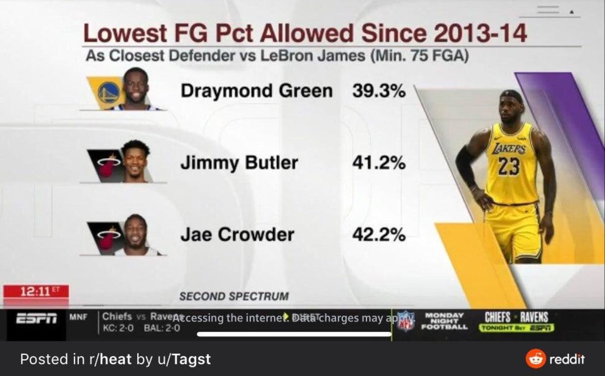 Via ESPN