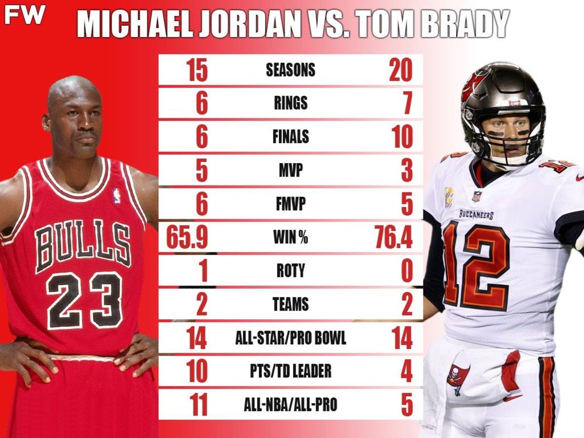 The GOAT Comparison: Michael Jordan vs. Tom Brady