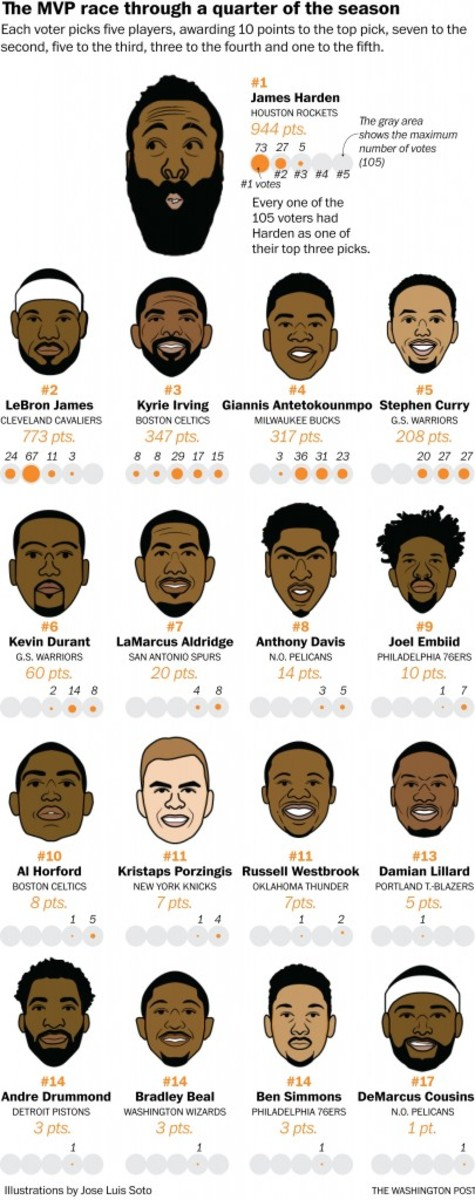 2300-NBA-poll-2