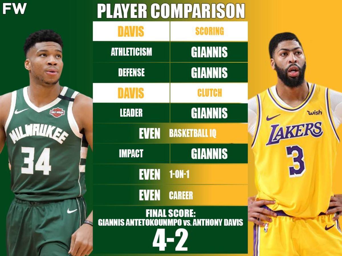 Full Player Comparison Giannis Antetokounmpo Vs Anthony Davis Breakdown Fadeaway World