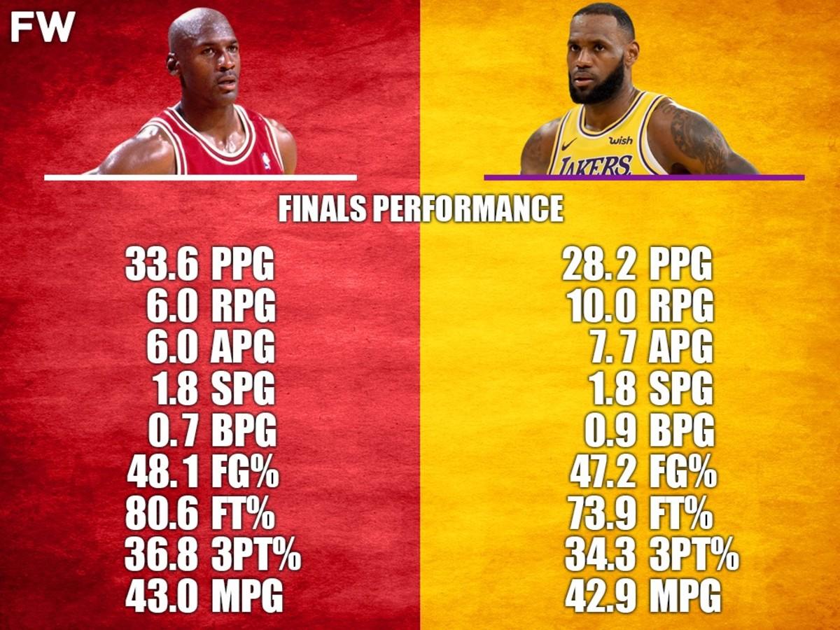NBA Finals Performance Michael Jordan vs. LeBron James