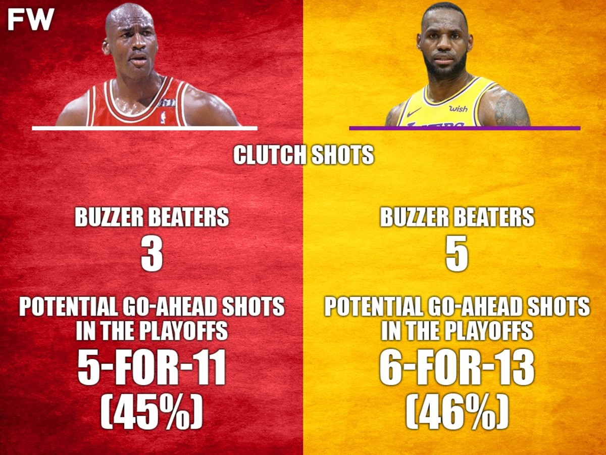 Clutch Shots Michael Jordan vs. LeBron James