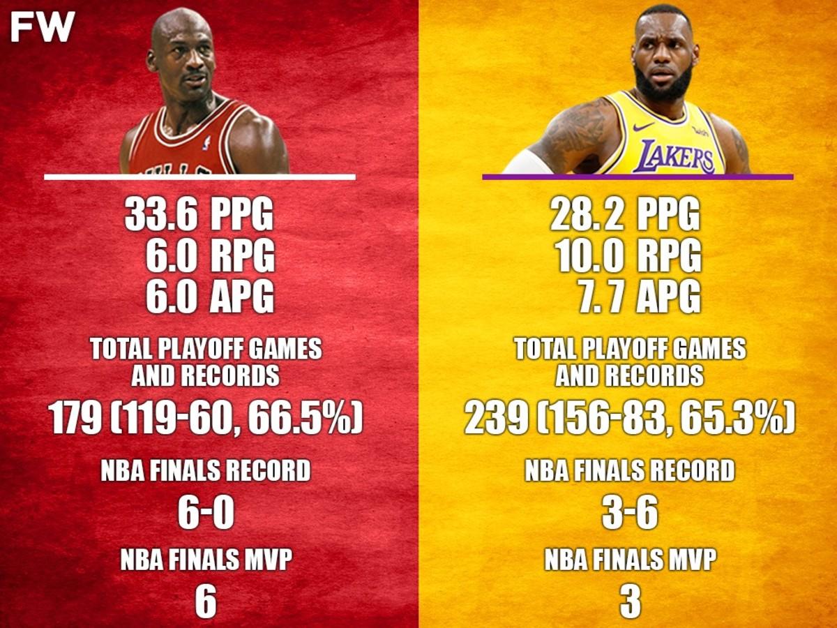 Michael Jordan vs. Playoff LeBron James