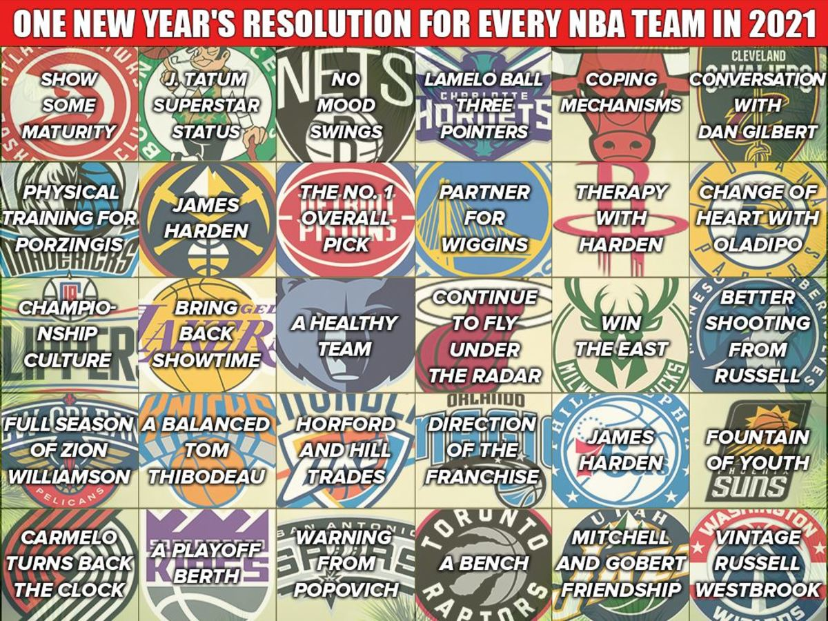One New Year's Resolution For Every NBA Team In 2021