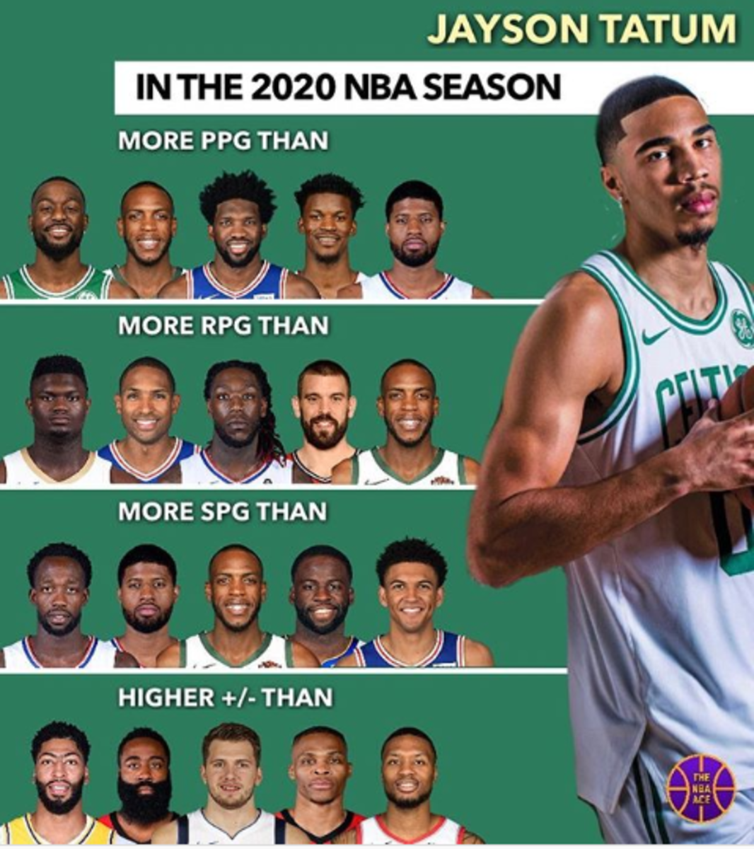 Credit: The NBA Ace