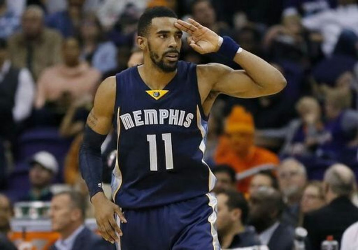 Top Overrated Players in the NBA