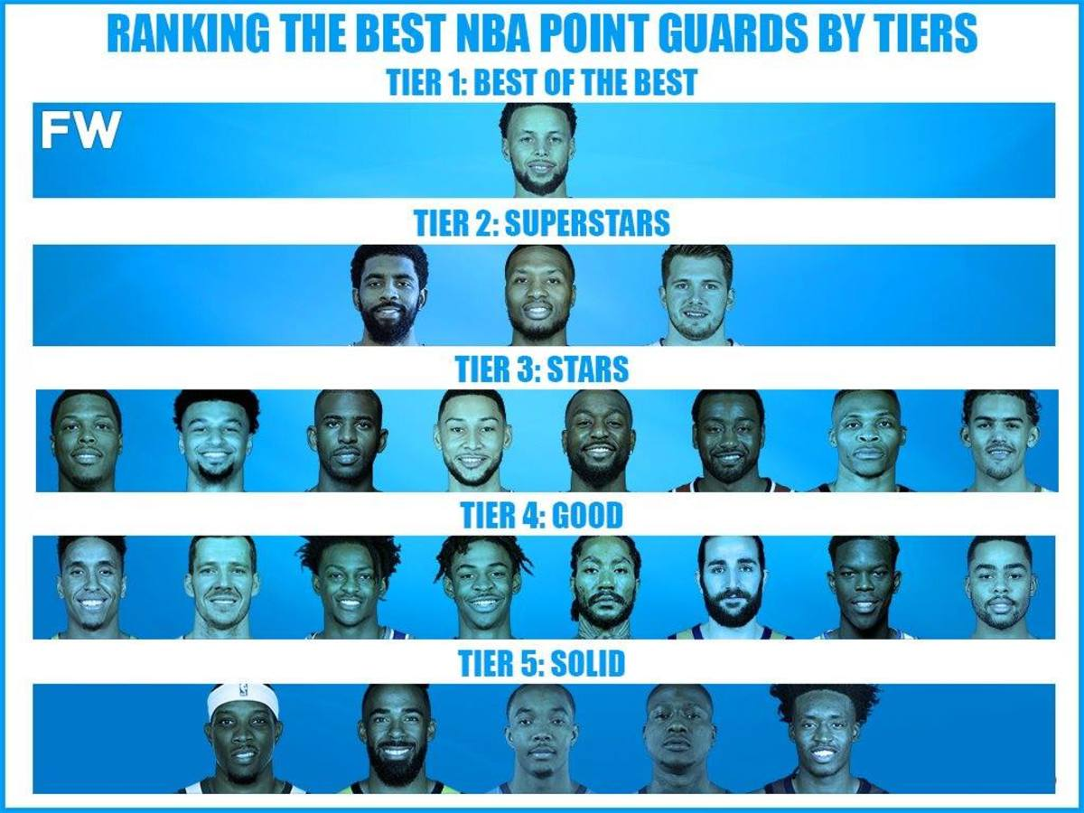 Ranking The Best NBA Point Guards By Tiers