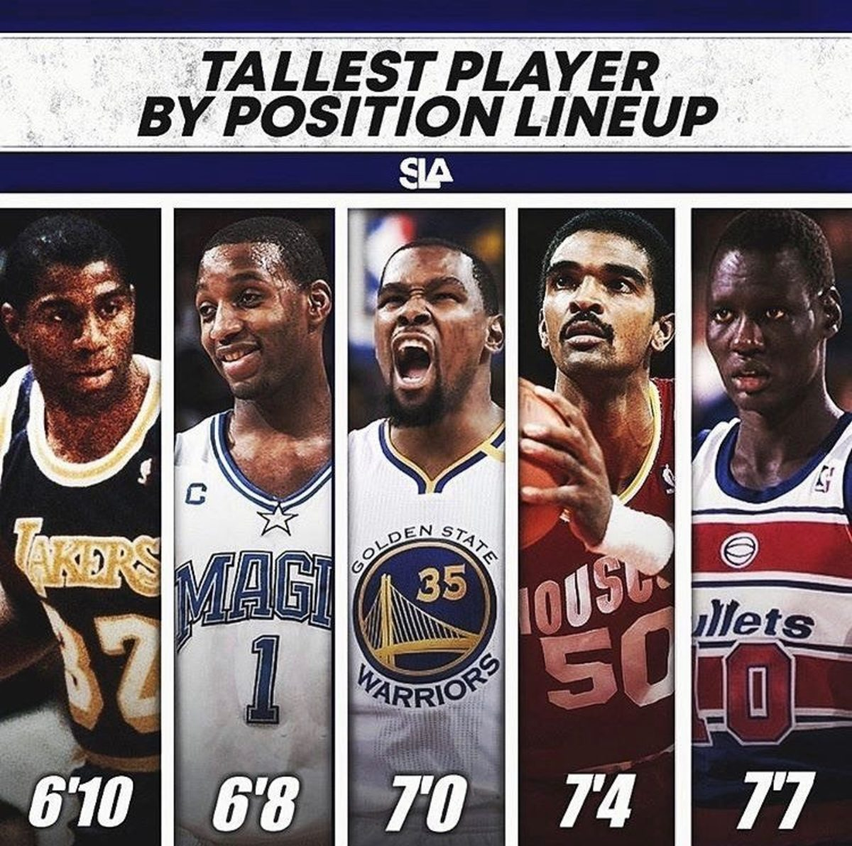 Tallest NBA Player By Position Lineup