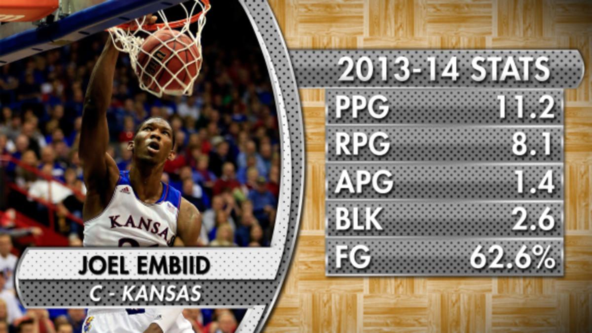 Joel Embiid Draft Prospect