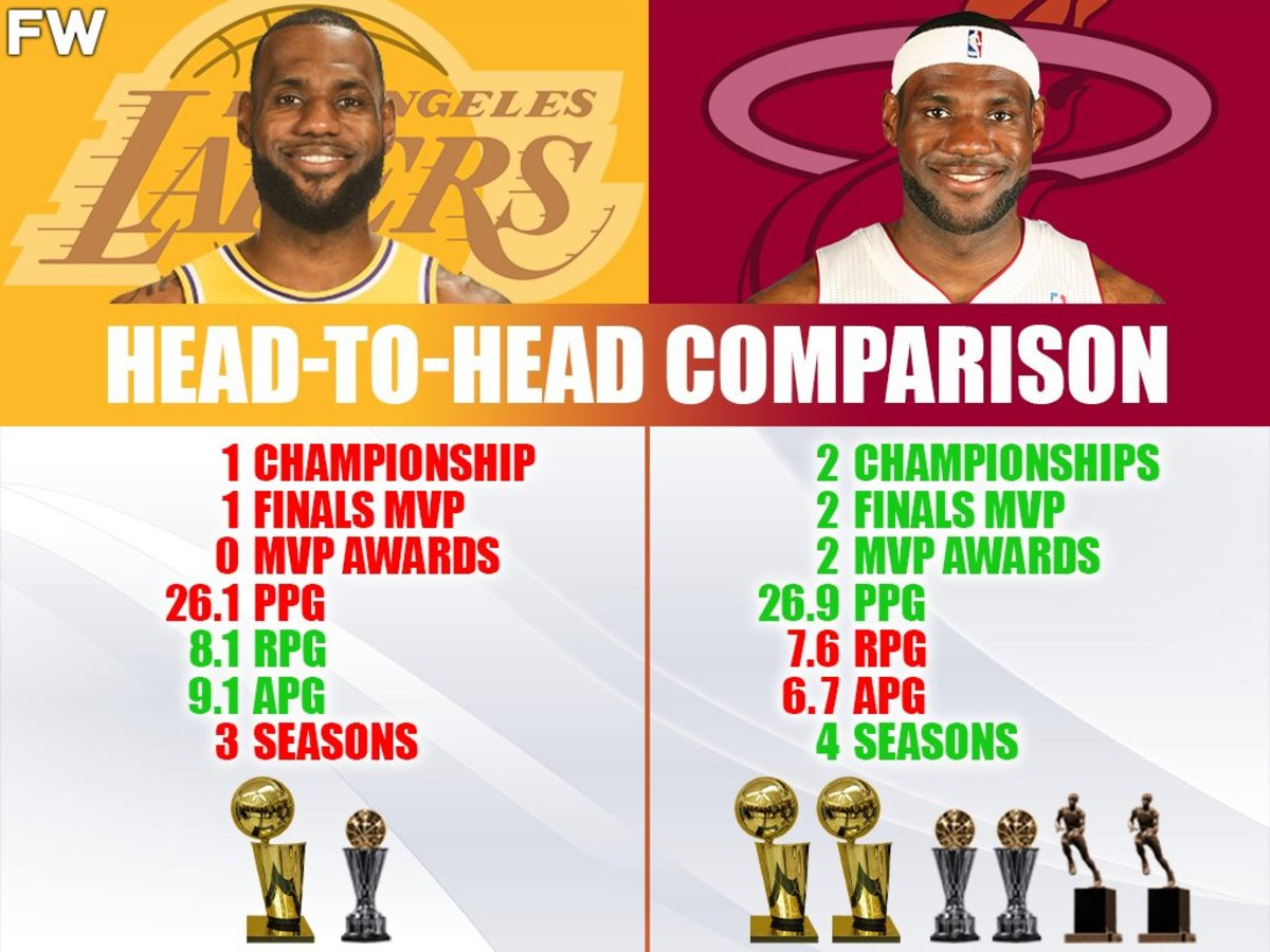 Head To Head Comparison: Lakers LeBron James vs. Heat LeBron James
