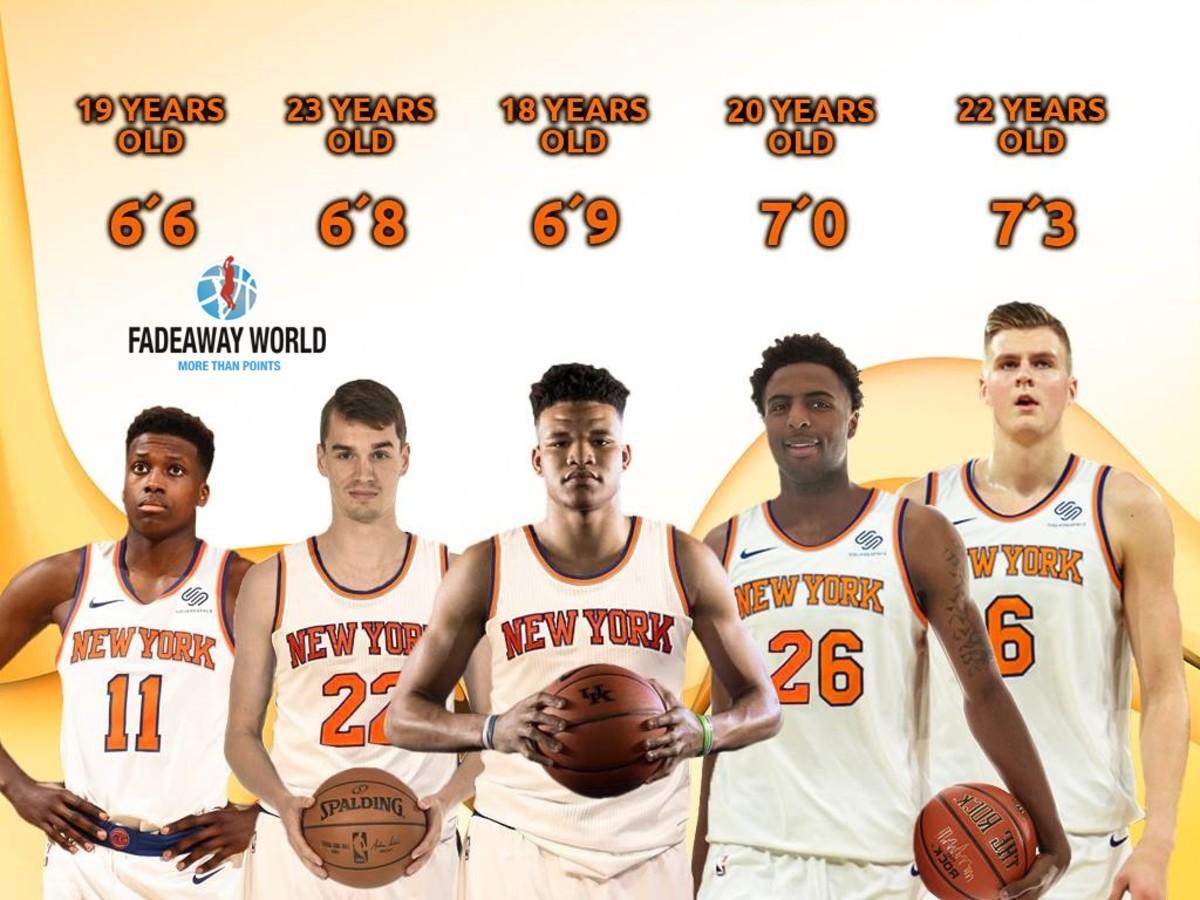 Knicks Frontcourt Power