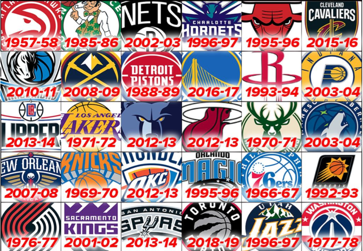 The Greatest Team For Every NBA Franchise