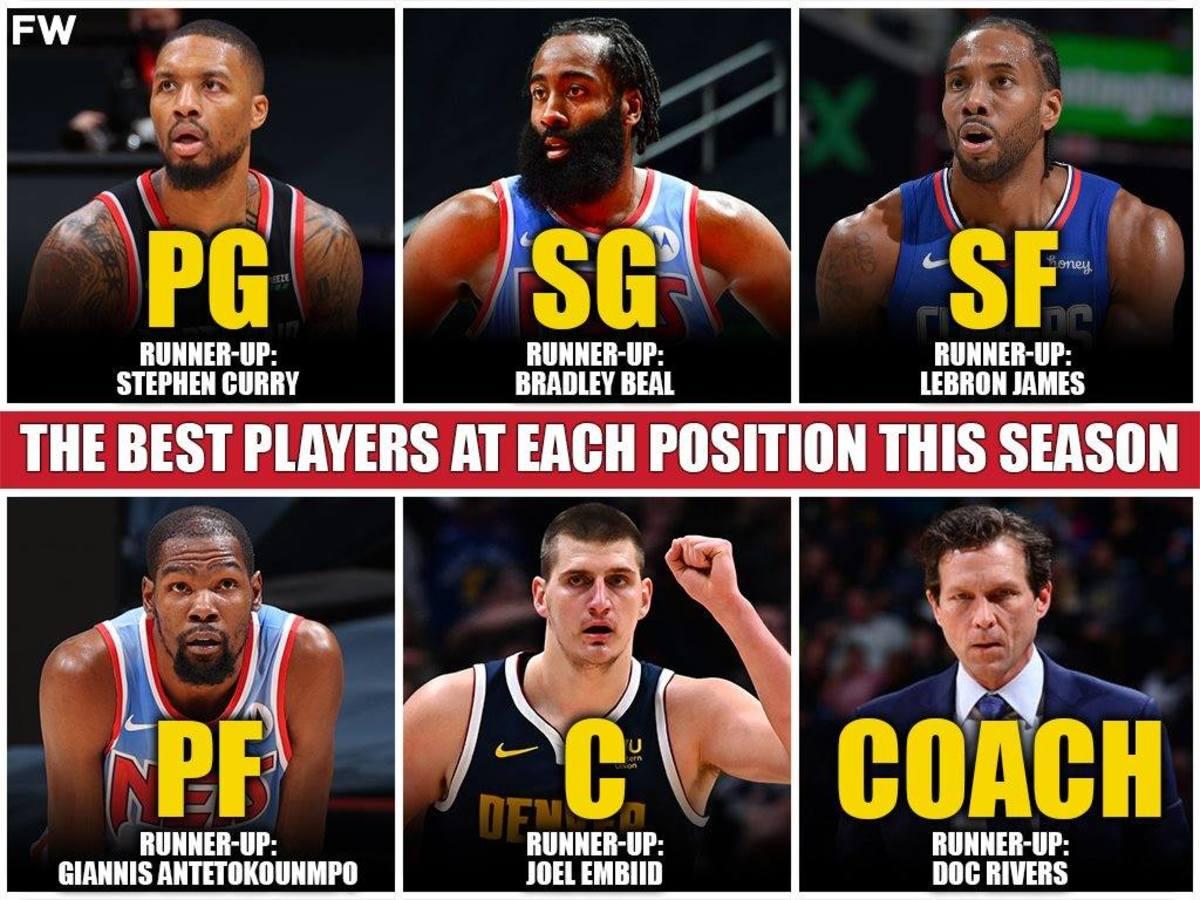 The Best NBA Players At Each Position This Season: Lillard, Harden, Kawhi, Durant, Jokic