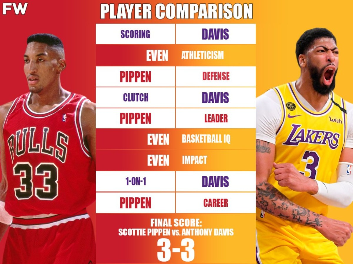 Who Is The Better Robin: Scottie Pippen vs. Anthony Davis (Full Breakdown)
