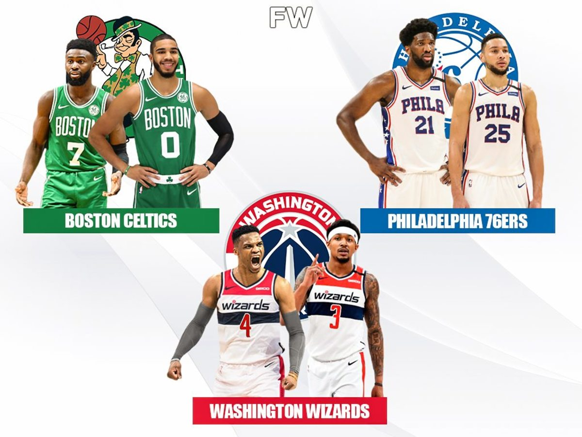 Top 5 Dark Horse Contenders For The 2020-21 NBA Championship