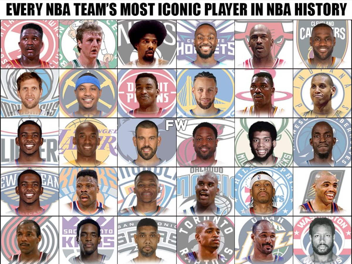 Every NBA Team's Most Iconic Player In NBA History - Fadeaway World