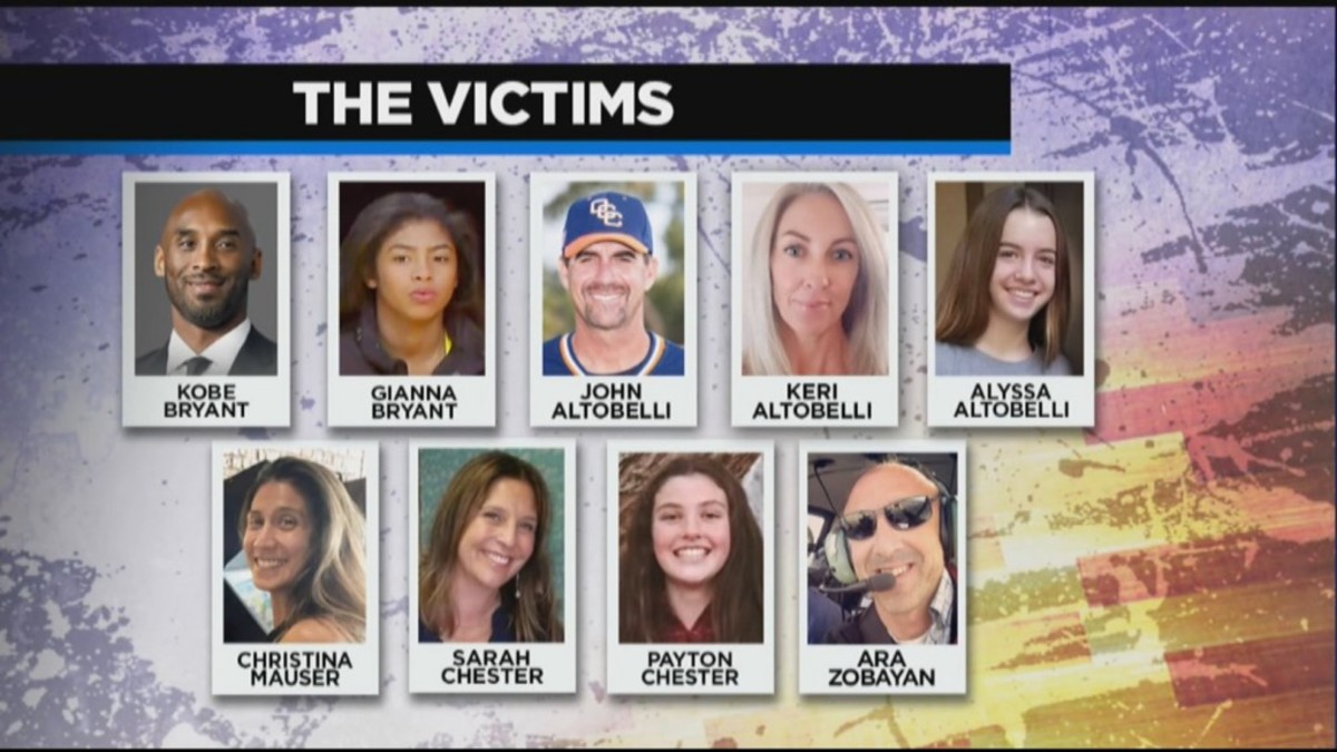 Remembering The Victims Of The Kobe Bryant Chopper Crash