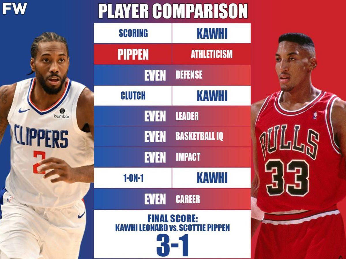 Ultimate Player Comparison: Kawhi Leonard vs. Scottie Pippen (Breakdown)