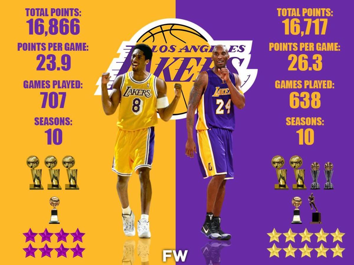 The Full Comparison: #8 Kobe Bryant vs. #24 Kobe Bryant