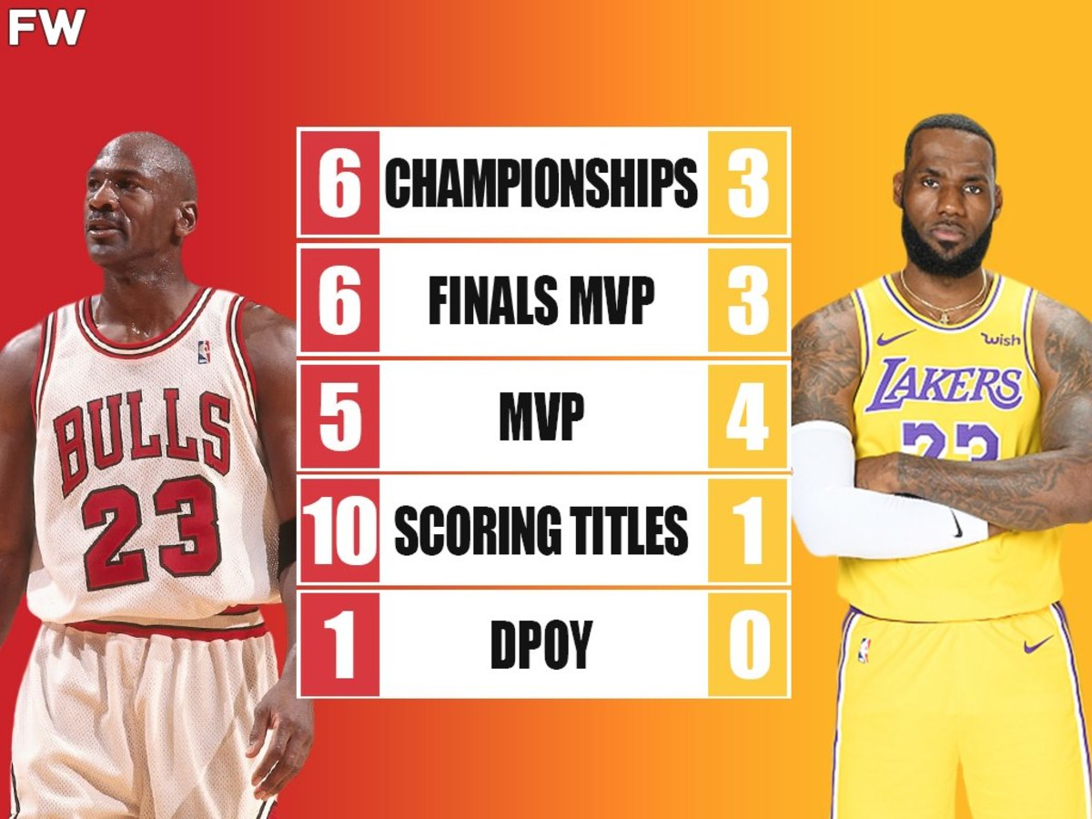 Michael Jordan Has More Titles, Finals MVPs, More MVPs, More Scoring Titles, and Won Defensive Player of the Year