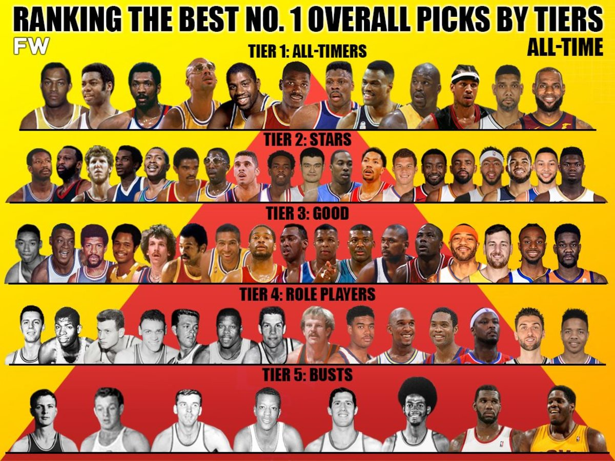 Ranking The Best No. 1 Overall Picks By Tiers (All-Time)