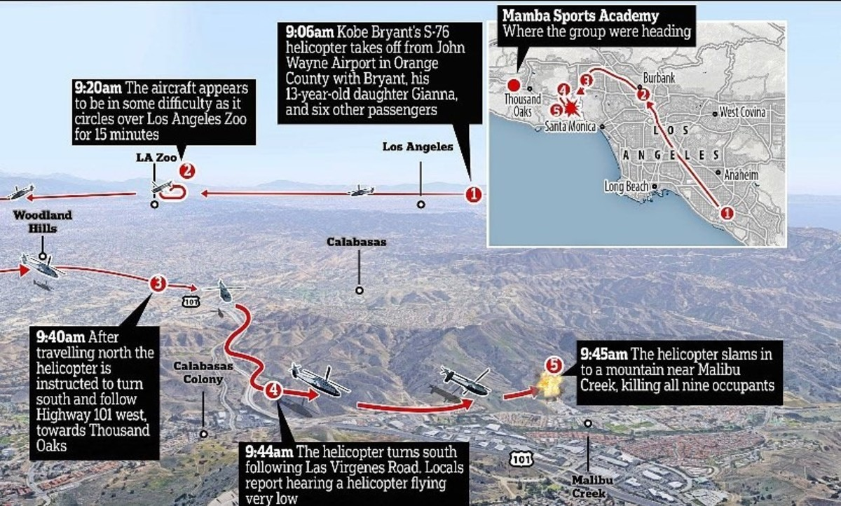 Kobe Bryant's Body Identified By L.A. Coroner's Office, All 9 Bodies Recovered From Calabasas Helicopter Crash Site