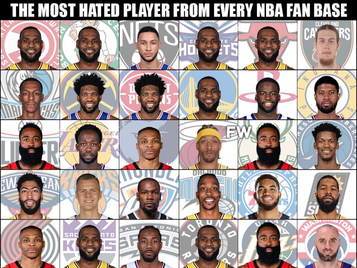 The Most Hated Player From Every NBA Fan Base